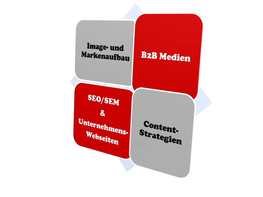 FSMedienberatung marketingleistung