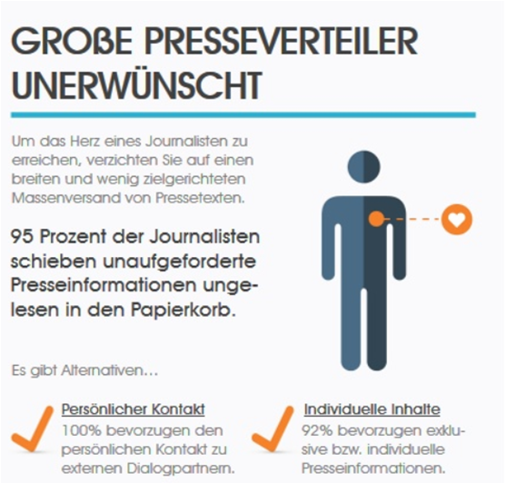 fsmedienberatung journalisten mount barley