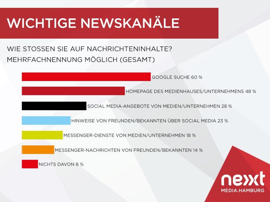 nextmedia nachrichtenkanal google news